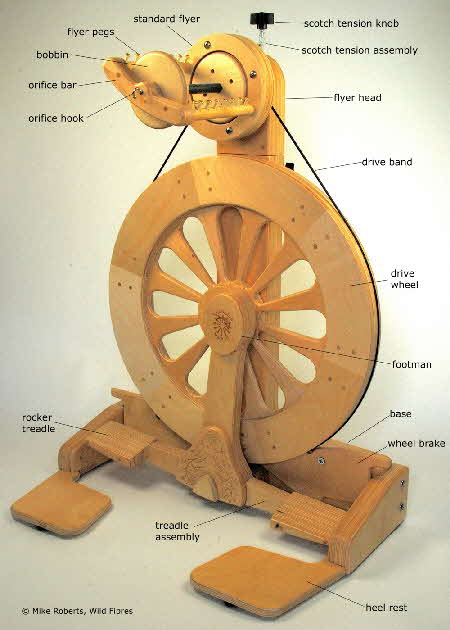 Detail of a Spinolution Mach 3 spinning wheel